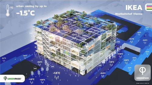 Cooler Hauspark für Wien
