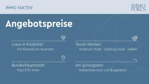 Immobilienkauf in Bezirken: Zwischen 8.000 Euro pro Quadratmeter in Kitzbühel und 1.400 Euro in Lilienfeld