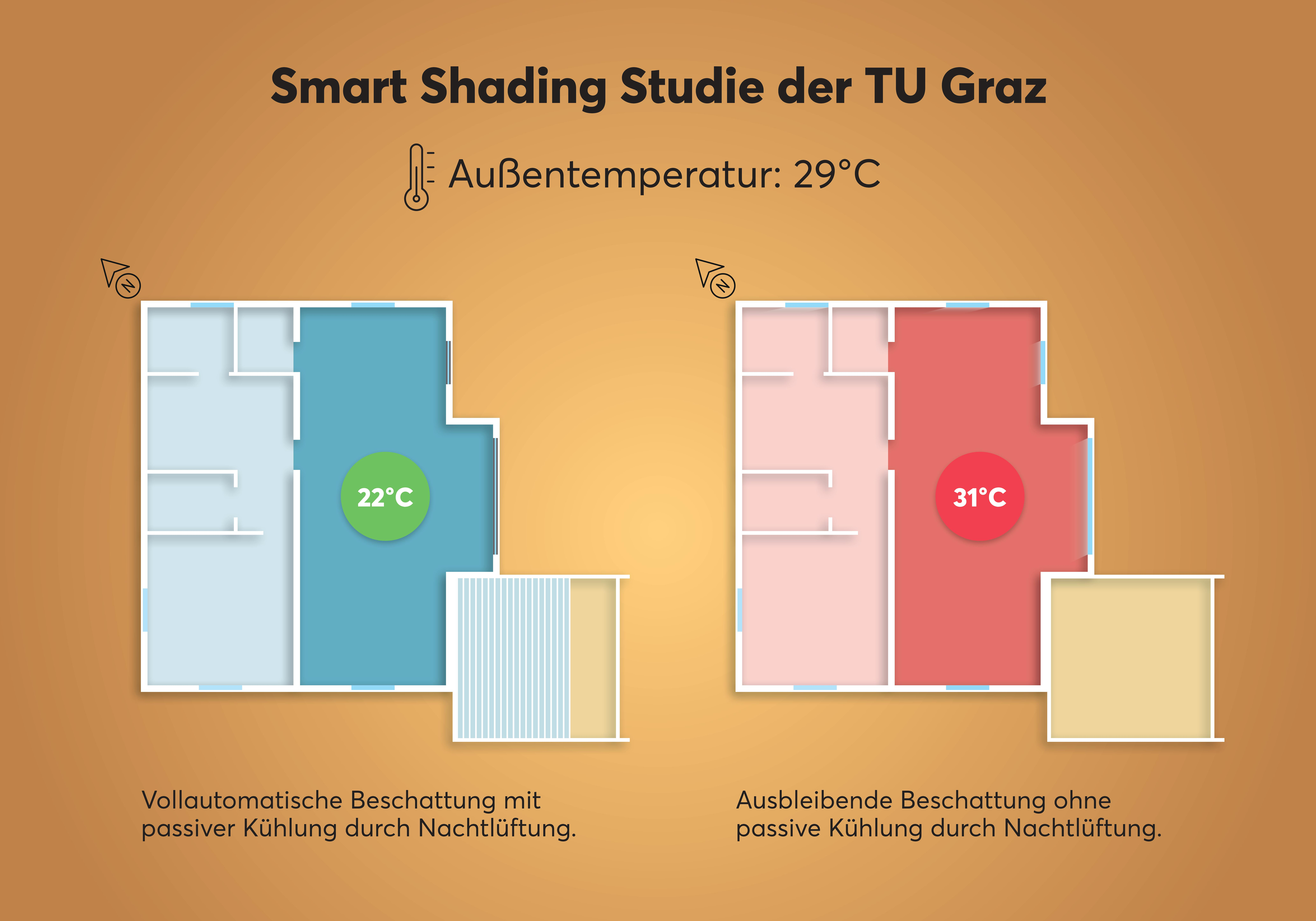Smart Shading Studie